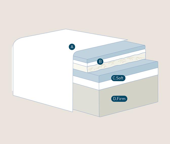 Ортопедический гелевый матрас Magniflex FreshGel 10