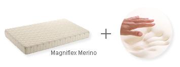 Ортопедический итальянский матрас Magniflex Naturalmente (New Naturcomfort)